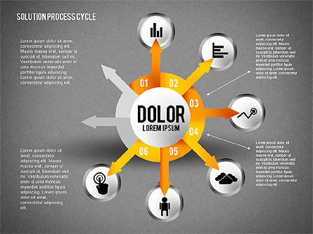 Solution Process Cycle, Slide 14, 01809, Process Diagrams — PoweredTemplate.com