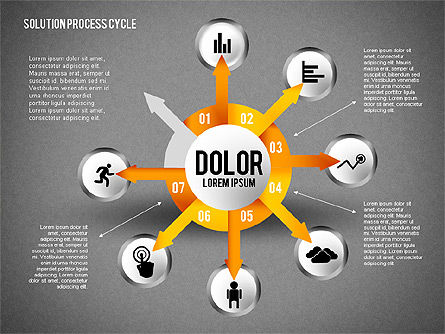 Solution Process Cycle, Slide 15, 01809, Process Diagrams — PoweredTemplate.com