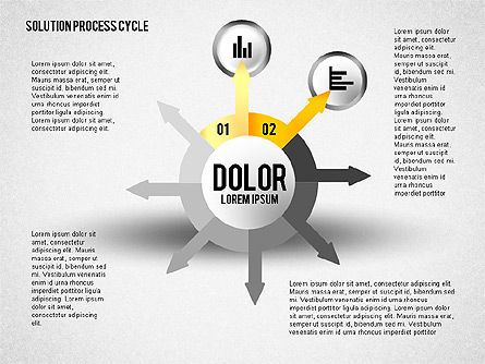 Solution Process Cycle, Slide 2, 01809, Process Diagrams — PoweredTemplate.com
