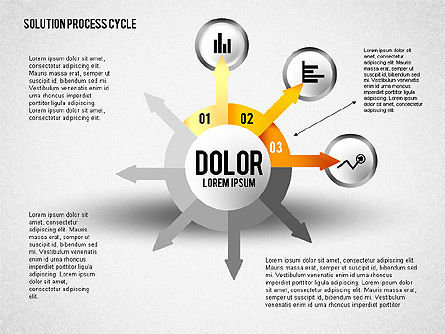 Solution Process Cycle, Slide 3, 01809, Process Diagrams — PoweredTemplate.com