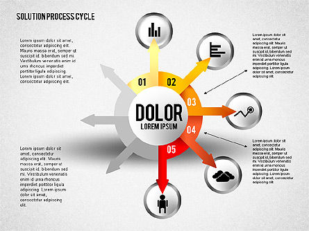 Solution Process Cycle, Slide 5, 01809, Process Diagrams — PoweredTemplate.com