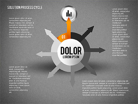 Solution Process Cycle, Slide 9, 01809, Process Diagrams — PoweredTemplate.com