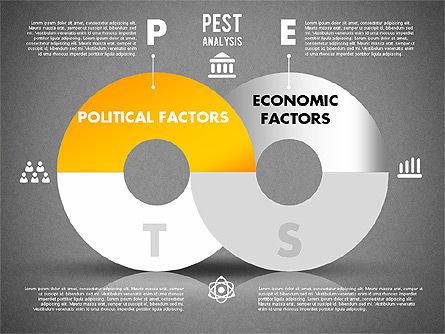 PEST Analysis, Slide 10, 01812, Business Models — PoweredTemplate.com
