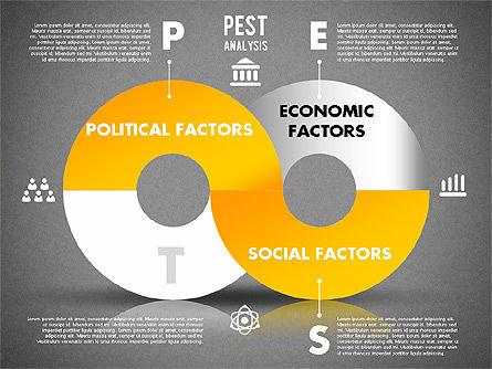 PEST Analysis, Slide 11, 01812, Business Models — PoweredTemplate.com
