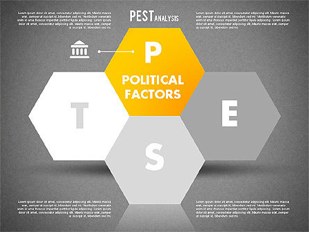 pest analysis encana