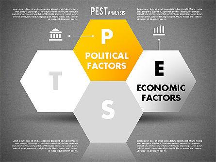 PEST Analysis, Slide 14, 01812, Business Models — PoweredTemplate.com
