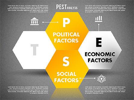 PEST Analysis, Slide 15, 01812, Business Models — PoweredTemplate.com