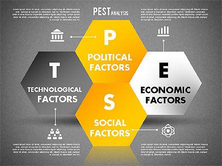 PEST Analysis, Slide 16, 01812, Business Models — PoweredTemplate.com