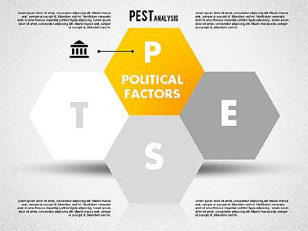 PEST Analysis, Slide 5, 01812, Business Models — PoweredTemplate.com