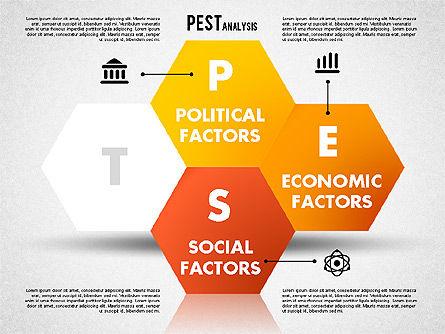 PEST Analysis, Slide 7, 01812, Business Models — PoweredTemplate.com