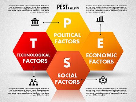 PEST Analysis, Slide 8, 01812, Business Models — PoweredTemplate.com