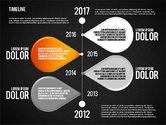 Timeline Set#15