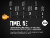 Timeline Set#9