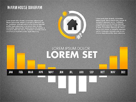Warm Home Technology Diagram, Slide 12, 01818, Presentation Templates — PoweredTemplate.com