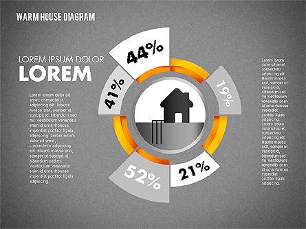 Warm Home Technology Diagram, Slide 13, 01818, Presentation Templates — PoweredTemplate.com