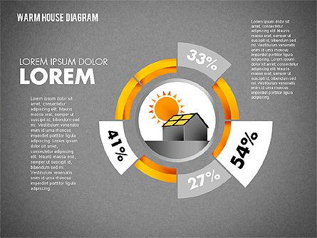 Warm Home Technology Diagram, Slide 14, 01818, Presentation Templates — PoweredTemplate.com