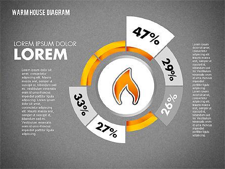 Warm Home Technology Diagram, Slide 15, 01818, Presentation Templates — PoweredTemplate.com
