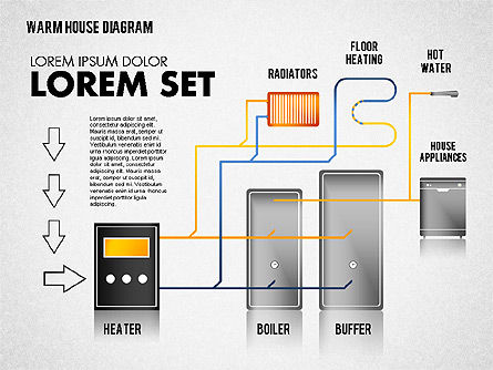 Warm Home Technology Diagram, Slide 2, 01818, Presentation Templates — PoweredTemplate.com