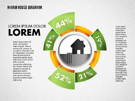 Warm Home Technology Diagram, Slide 5, 01818, Presentation Templates — PoweredTemplate.com