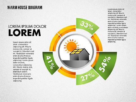 Warm Home Technology Diagram, Slide 6, 01818, Presentation Templates — PoweredTemplate.com