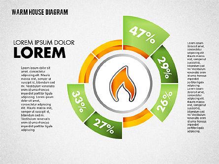 Warm Home Technology Diagram, Slide 7, 01818, Presentation Templates — PoweredTemplate.com