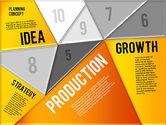 Production Planning Pieces Concept#14