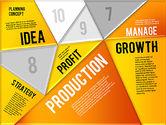 Production Planning Pieces Concept#16