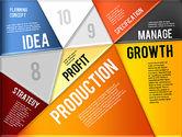 Production Planning Pieces Concept#7