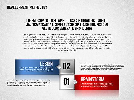 Development Methodology Diagram, Slide 3, 01830, Process Diagrams — PoweredTemplate.com