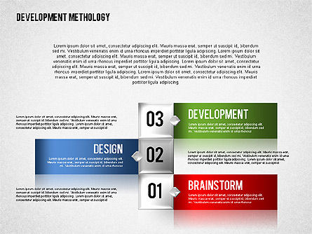 Development Methodology Diagram, Slide 4, 01830, Process Diagrams — PoweredTemplate.com