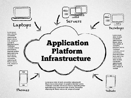 Application Platform Infrastructure Diagram, 01836, Business Models — PoweredTemplate.com