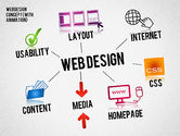 Business Models: Webdesign Concept Diagram (with animation)  #01855