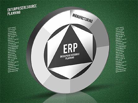 ERP Diagram, Slide 10, 01864, Business Models — PoweredTemplate.com