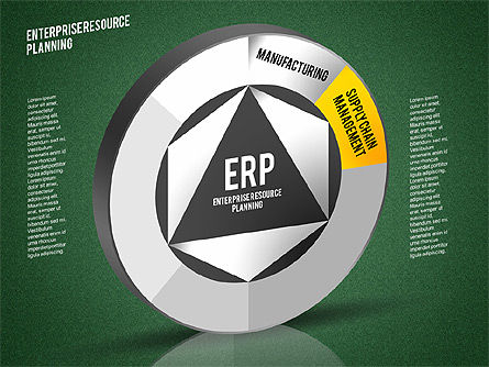 ERP Diagram, Slide 11, 01864, Business Models — PoweredTemplate.com