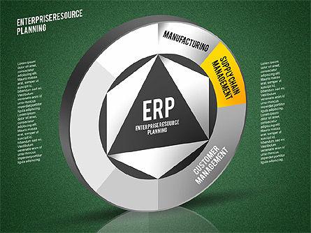ERP Diagram, Slide 12, 01864, Business Models — PoweredTemplate.com