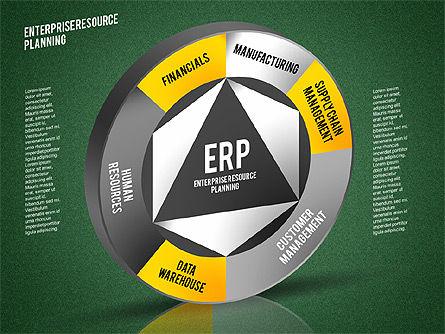 ERP Diagram, Slide 15, 01864, Business Models — PoweredTemplate.com