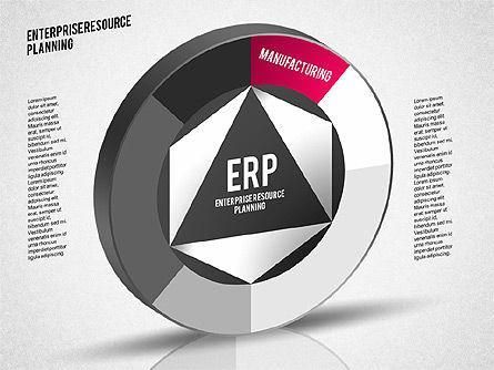 ERP Diagram, Slide 2, 01864, Business Models — PoweredTemplate.com