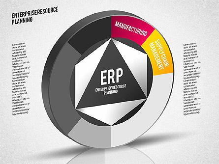 ERP Diagram, Slide 3, 01864, Business Models — PoweredTemplate.com
