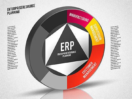 ERP Diagram, Slide 4, 01864, Business Models — PoweredTemplate.com