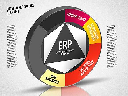 ERP Diagram, Slide 5, 01864, Business Models — PoweredTemplate.com