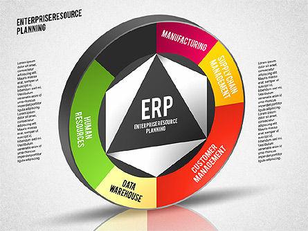 ERP Diagram, Slide 6, 01864, Business Models — PoweredTemplate.com