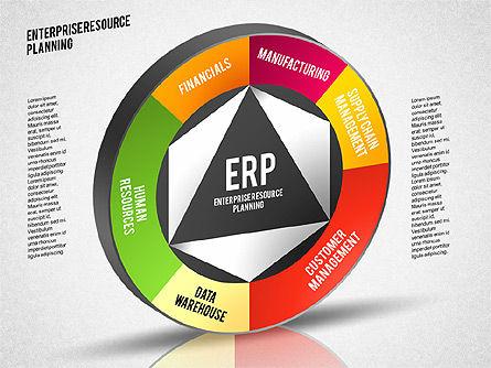 ERP Diagram, Slide 7, 01864, Business Models — PoweredTemplate.com
