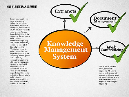 Knowledge Management System Diagram, Slide 3, 01869, Process Diagrams — PoweredTemplate.com