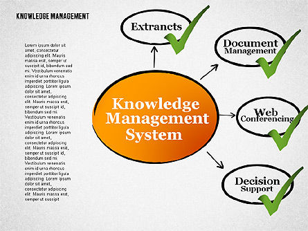 Knowledge Management System Diagram, Slide 4, 01869, Process Diagrams — PoweredTemplate.com
