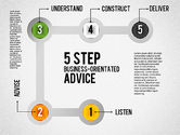 5 Step Business-Oriented Advice#10