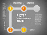5 Step Business-Oriented Advice#19