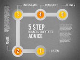 5 Step Business-Oriented Advice#20