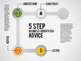 5 Step Business-Oriented Advice#9