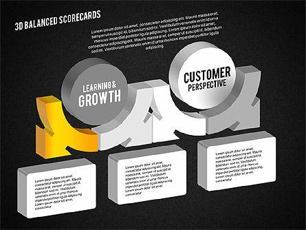 3D Balanced Scorecards, Slide 10, 01876, Business Models — PoweredTemplate.com