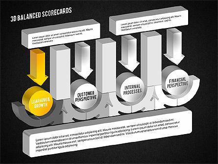 3D Balanced Scorecards, Slide 11, 01876, Business Models — PoweredTemplate.com